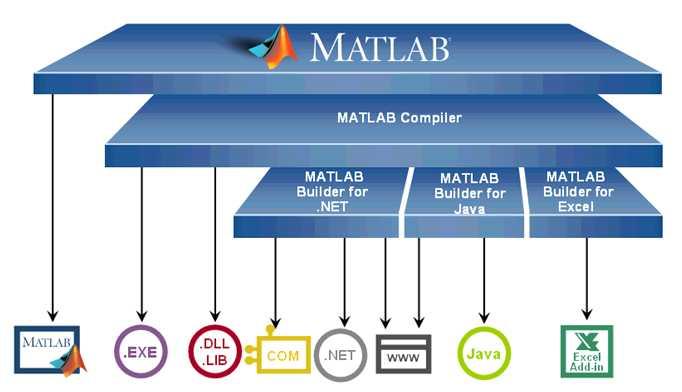 Matlabovsk 233 Webov 233 Technol 243 Gie